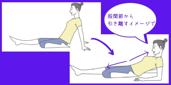股関節を引き離す