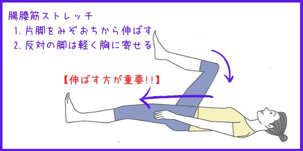 お腹の奥深くにある腸腰筋ストレッチ