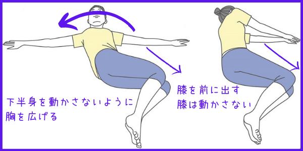 脊柱を捻じる