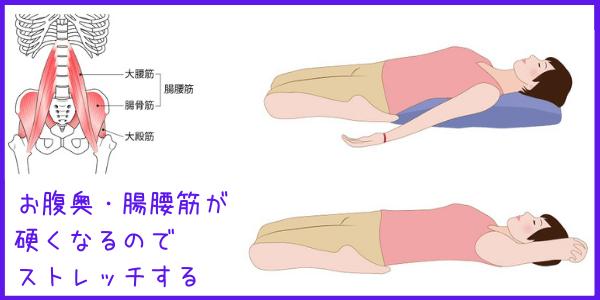 腸腰筋ストレッチ方法イラスト
