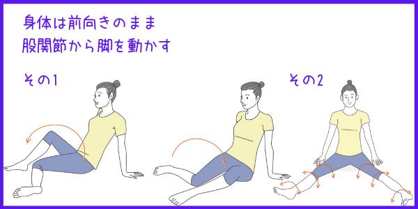 股関節ほぐしのイラスト