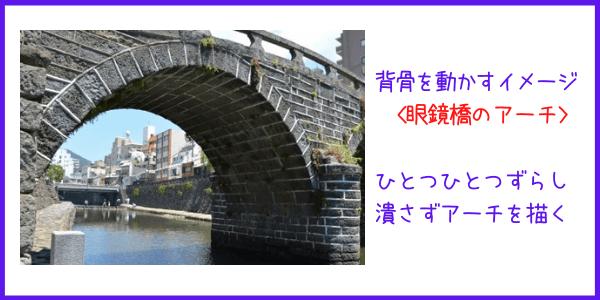 眼鏡橋写真。眼鏡橋のアーチのように背骨を動かす